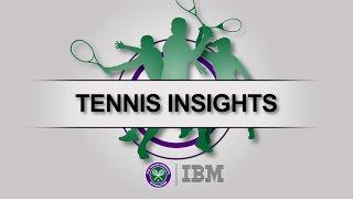 Day 11: IBM Tennis Insights, Wimbledon 2016