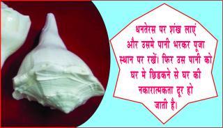7 Prosperity Tip on Deepawali. #AcharyaAnujJain रखें घर मे लक्ष्मी जी का प&#2381