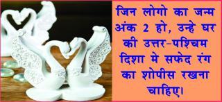 Numerology and Vastu. #AcharyaAnujJain जन्म तारीख अनुसार शुभ दिशा &#