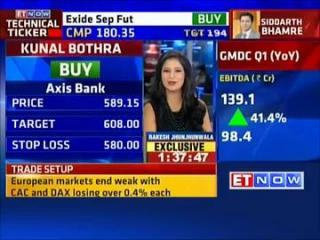 Stocks in news: DLF, Lakshmi Machine, MOIL