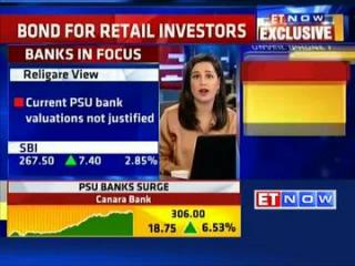 Indiabulls Housing Fin to come with domestic bond issue