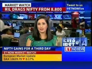 Sensex hits fresh 52-wk high, Nifty50 tops 8,780