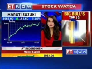 Festive season to get boost from good monsoon: Maruti Suzuki