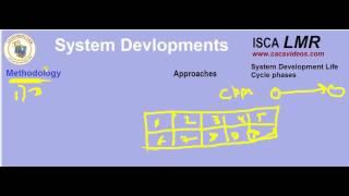 Last Moment Revision  ISCA Nov 16 Demo Ch 5
