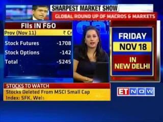 Stocks in news: Bank of Baroda, BPCL