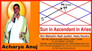 Astrology Course Part � 1, Sun in Ascendant in Aries