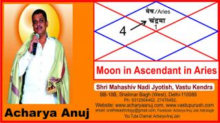 Astrology Course Part - 2, Moon in Ascendant in Aries