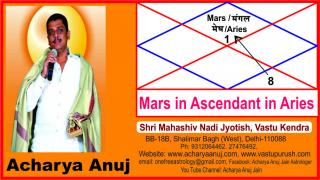 Astrology Course Part � 3, Mars in Ascendant in Aries sign.