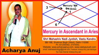 Astrology Course Part � 4, Mercury in Ascendant in Aries sign.