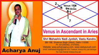 Astrology Course Part – 6, Venus in Ascendant in Aries sign.