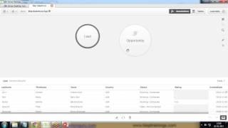 Qliksence Dashboard Building Dashboard in Qliksense using Salesforce Data