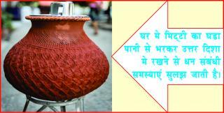 6 Vastu remedies without demolition work. acharyaanujjain घर मे रहे धन, सुख, करे ये वा