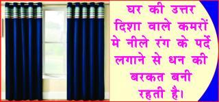 How to increase Wealth by astrology. #acharyaanuj बढेगी इनकम, दिशा अनुसार प&#235