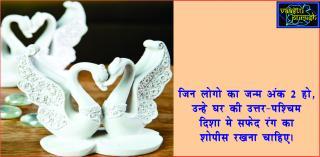 According to Birthdate (Sumtotal) try these Vastu Remedies. #Acharya Anuj Jain जन्म तारीख अनुसार, शुभ दिशा और वास्तु उपाय।