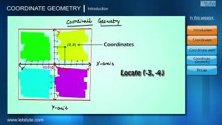 Introduction to Coordinate Geometry | Letstute