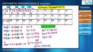 Introduction to Arithmetic Progression | Letstute