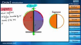Introduction to Circles | Parts of Circle | Letstute