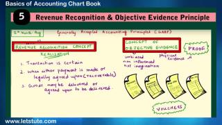 Basics of Accounting-Chart Book | Letstute