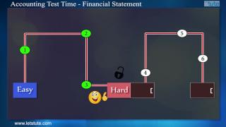 Accounting Test Time#05- Financial Statement | Letstute