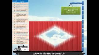 India - Sri Lanka Trade Statistics