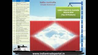 India - Australia Trade Statistics