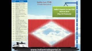 India - Lao PDR Trade Statistics