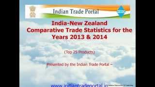 India - New Zealand Trade Statistics