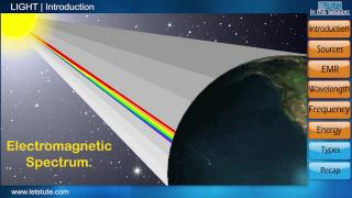 Introduction to Light | Letstute