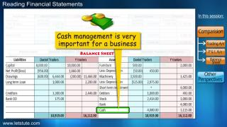 Reading Financial Statements- Art of Accounting Analysis | Letstute