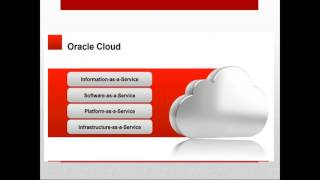 Oracle Service Cloud and Integration Introduction Session