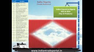 India - Nigeria Trade Statistics
