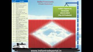 India - Venezuela Trade Statistics