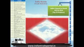 India - Russia Trade Statistics