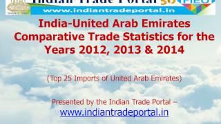 India - UAE Trade Statistics 2015-2016