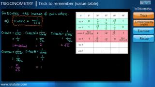 Trick to Remember Trigonometric Ratio Values | Letstute
