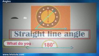 What is an Angle? Different types of angles | Letstute