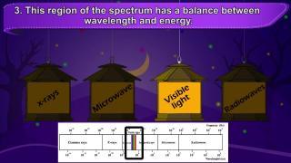 Basics of Light- Quiz Time | Letstute