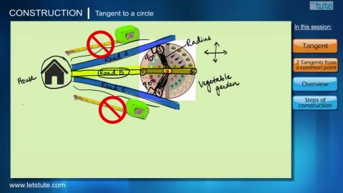 Construction of a tangent to a circle from an external point | Letstute
