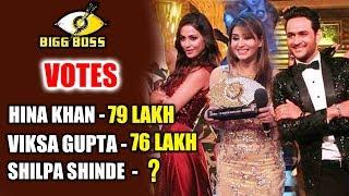 Shilpa Shinde, Hina Khan, Vikas Gupta VOTE COUNT | Bigg Boss 11 Winner Shilpa Shinde
