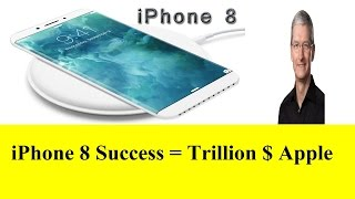 Apple Inc. Need Fabulous iPhone 8| Super Duper Q1,2017 result| Invest