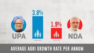 UPA Vs NDA | Manmohan Singh Govt delivered more on development than Modi Govt will ever do