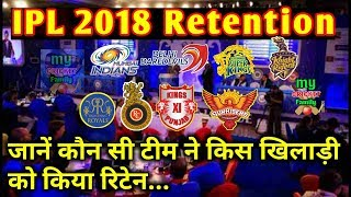 IPL Retention 2018: Full player list of IPL 2018 retain players by RCB,CSK,RR,KKR,MI,DD,KXIP,SRH