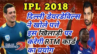 IPL 2018: Delhi Daredevils might retain Quinton de Cock, Mohd. Shami and Kagiso Rabada through RTM