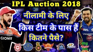 IPL 2018 Auction: How many money left in the purse of Frenchaiz RCB CSK RR KKR DD KXIP SRH MI