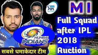 Mumbai Indians full Squad and 25 men players list for IPL 2018, Rohit Hardik Krunal Pandya pollard