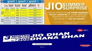 Reliance Jio Dhan Dhana Dhan Offer Kya Hai