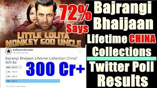 Bajrangi Bhaijaan Lifetime Collection CHINA I Twitter Poll Results I Salman Khan