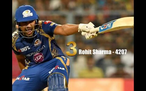 Top 5 Batsmen in IPL