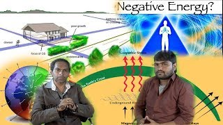 What Is Geopathic Stress (GS) and How to Remove bad Energy from Your Home | Vastu | Top Telugu Tv