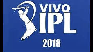 2018 VIVO IPL Sunrisers Hyderabad Team Squad / SRH Sunrisers Players List / Predicted Squad